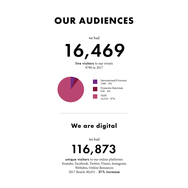 2018 Impact - Socials3