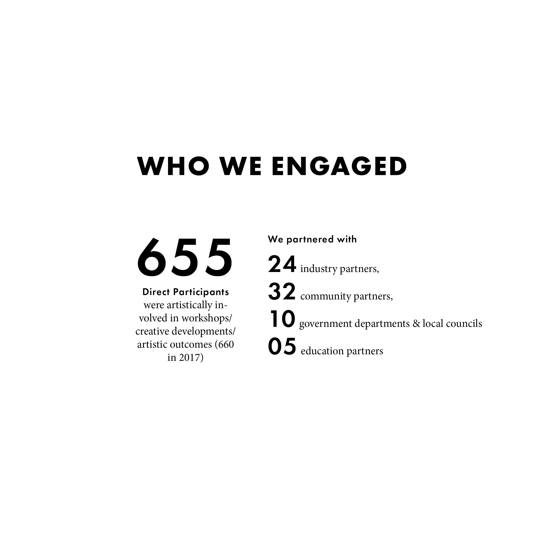 2018 Impact - Socials4
