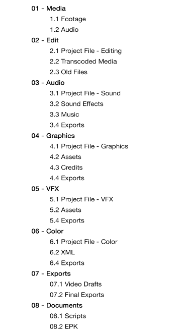 Example image of how to organise filmmaking files